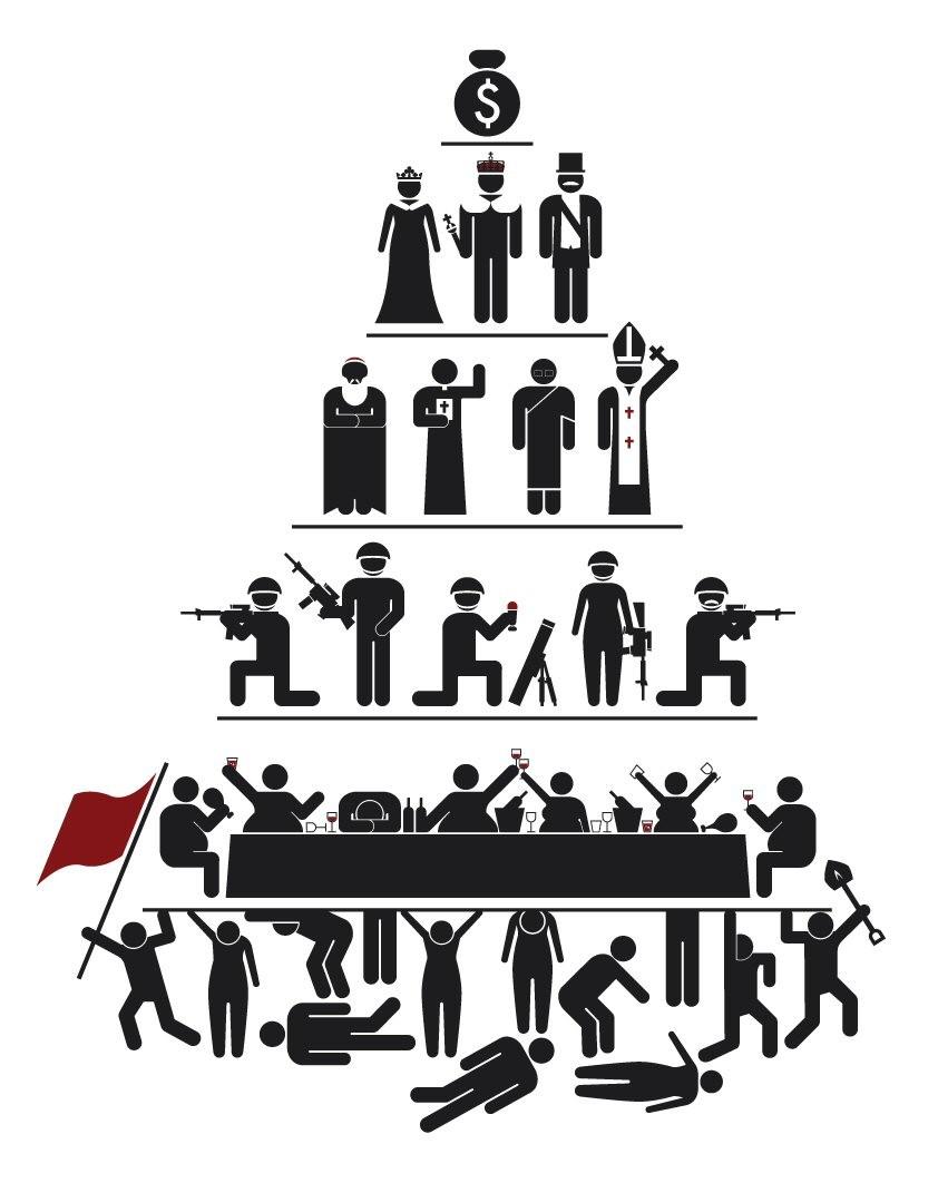 Los trabajadores y la estructura social