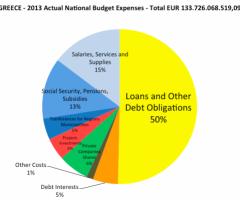 El secreto bancario detrás de la tragedia griega